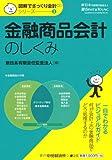 【図解でざっくり会計シリーズ】3 金融商品会計のしくみ