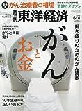 週刊東洋経済 2016年6月4日号
