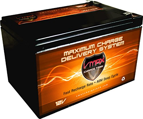 """Vmaxtanks Vmaxmb64 12 Volt 15Ah Agm Deep Cycle Battery Replacement Upgrade For Badsey Emx Cruiser Electric Scooter 12V Scooter Battery (L=5.94"""" W=3.86"""" H=3.74"""")"""