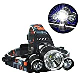 Novapolt Headlight Super Bright Black LED Headlamp CREE 3 T6 5000 lumen Work Light Flashlight - with 4 Mode Torch for Nighttime Indoor and Outdoor Activities Such As Camping, Hunting, Hiking etc