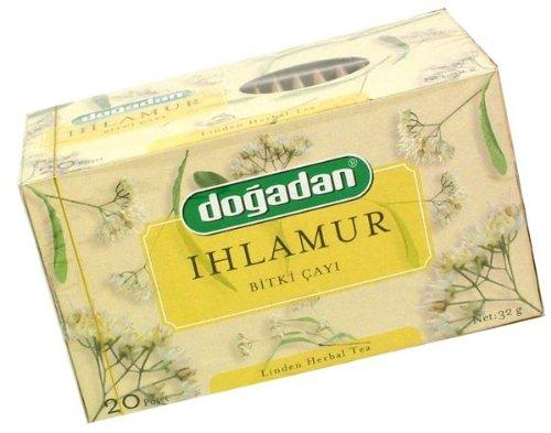 Tea For Breast Milk