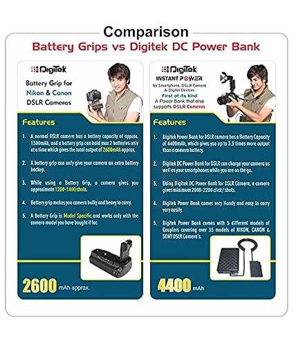 Digitek-DSIP4400-ENEL-4400mAh-Camera-Power-Bank