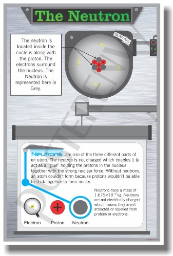 The Neutron - New Classroom Science Poster