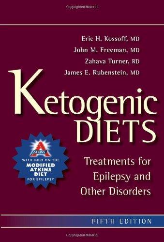 KETOGENIC DIET MENU - KETOGENIC DIET - DUNKIN DONUT MENU