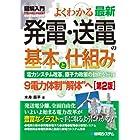 図解入門よくわかる最新発電・送電の基本と仕組み[第2版] (How‐nual Visual Guide Book)