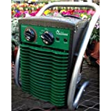 Greenhouse Garage Workshop Heater Wattage: 3000 W