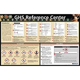Brady Global Harmonization System (GHS) Reference Center Poster Hazmat Communication Safety Training Safety & Signage Details The Most Important Changes To The New SDS GHS Program - Includes The New GHS Formatted Label Elements And Pictograms - 25.5H x 39