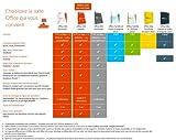Office 365 Personnel - 1 PC ou Mac + 1 tablette/Ipad - 1 an d'abonnement (carte d'activation)