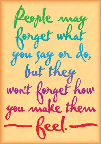 "Trend Enterprises ""People May forget what you say"" ARGUS Posters"