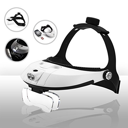 [FiveJoy Handsfree Head Mount Magnifier with Detachable LED Head Lamp - 5 Lenses Included: 1.0X - 3.5X - Clip on 2 Lens Together to Get Magnification up to] (Vinyl Cat Hood)