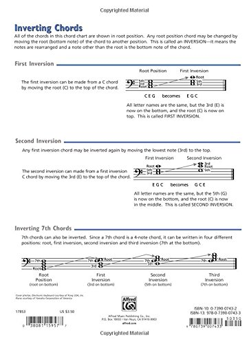 keyboard chord chart alfred pdf