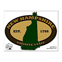 NH Established 1788 Euro Sticker