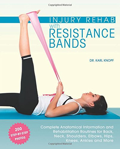 Injury Rehab With Resistance Bands: Complete Anatomy And
