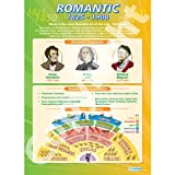Music Romantic History 1825 1900 Music Educational Wall ChartPoster in laminated paper A1 850mm x 594mm