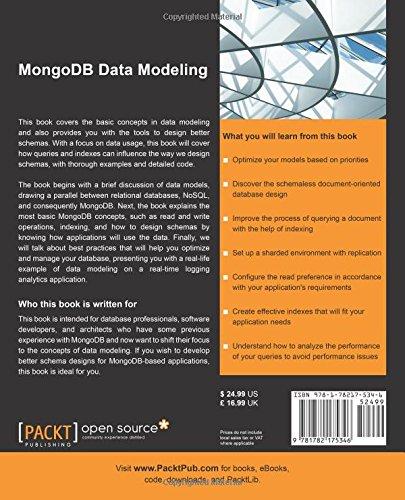 MongoDB Data Modeling