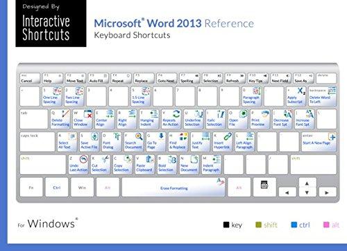 ms word keyboard shortcuts pdf