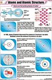 Atoms and Atomic Structure Chart (58x90cm)