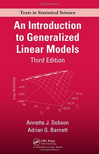 An Introduction to Generalized Linear Models, Third Edition (Chapman & Hall/CRC Texts in Statistical Science) (Generalized Linear Models compare prices)