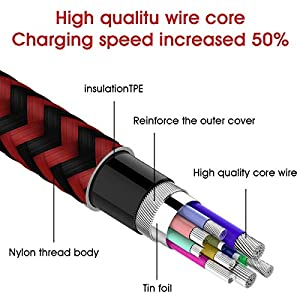 USB Type C Cable, XINYAN (3 Pack 10FT) Type C Charging Cable Fast Charging Nylon Braided Type C to USB Cable for Samsung Galaxy S10 S9 Note 9 LG Googl