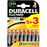 Duracell MN2400 Plus Power AAA Size Batteries - Pack of 8 Batteries