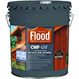 Cwf-Uv Clear Wood Finish With Uv Resistance
