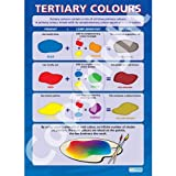 Tertiary Colours Art Educational Wall ChartPoster in laminated paper A1 850mm x 594mm