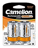 Camelion 17010220 Akku