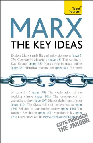 Marx--The Key Ideas: A Teach Yourself Guide (Teach Yourself: Reference)