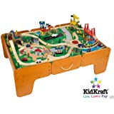 Kidkraft Limited Edition Waterfall Mountain Train Table and Train Set W/drawers