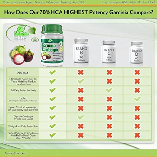 Does pure garcinia cambogia work for weight loss photo 1