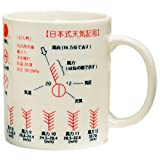 Japanese Weather Symbols Mug