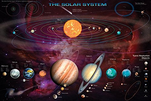 Solar-System-Outer-Space-Galaxy-Educational-Astronomy-Poster-24-x-36-inches