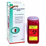 BD Sharps Disposal by Mail Worry free Needle Disposal ~ B-D