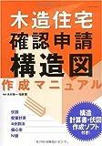 木造住宅確認申請構造図作成マニュアル 構造計算書・伏図作成ソフト付き