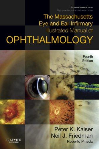 Eye Ophthalmology
