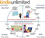 The Flipped Classroom: The Full Pictu...