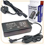 PremiumDigital Olympus E-20 Replacement AC Power Adapter