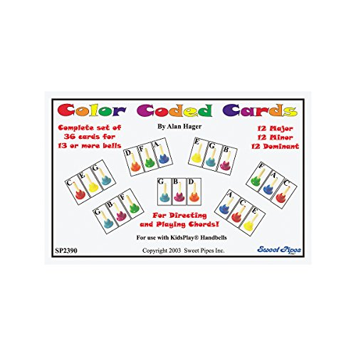 Rhythm Band Color Coded Handbell Cards/36 Chords