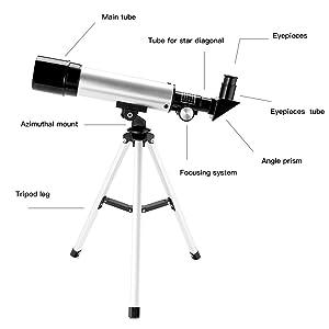 80mm Tube Rings Astronomical telescope hoop