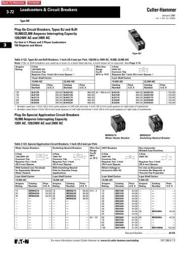 westinghouse replacement main circuit breaker  bj2150