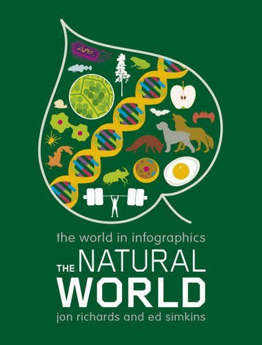 Natural World (World in Infographics)