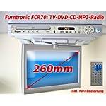 Unterbau TV