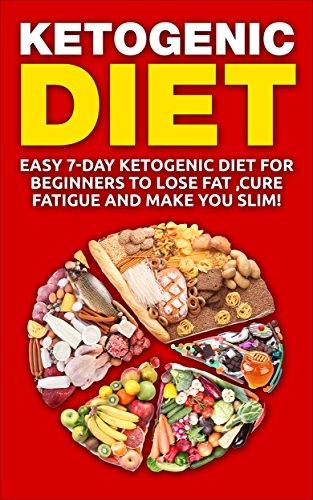 Ketogenic Diet:7