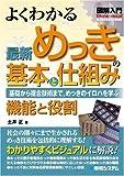 図解入門 よくわかる最新めっきの基本と仕組み―基礎から複合技術まで、メッキのイロハを学ぶ (How‐nual Visual Guide Book)
