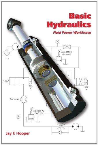 basic hydraulics Purchase basic hydraulics - 1st edition print book & e-book isbn 9780408011129, 9781483140766.