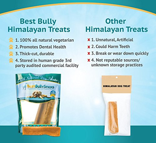 all natural himalayan yak cheese dog chews by best bully sticks 3 pack baby toddler nursing. Black Bedroom Furniture Sets. Home Design Ideas