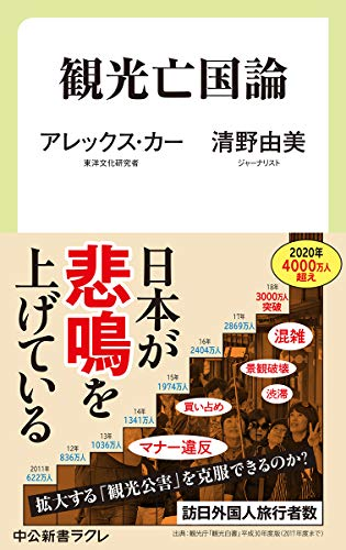 ネタリスト(2019/04/09 07:00)世界遺産に「殺された」富岡製糸場の教訓