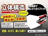 マイスター 立体構造フィットマスク 10枚×5パック入 SK-MI-MASK-3D-CHARCOAL-50-N95 JAN:4949908236776