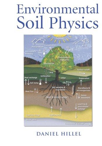 Environmental Soil Physics