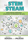 From STEM to STEAM: Using Brain-Compatible Strategies to Integrate the Arts